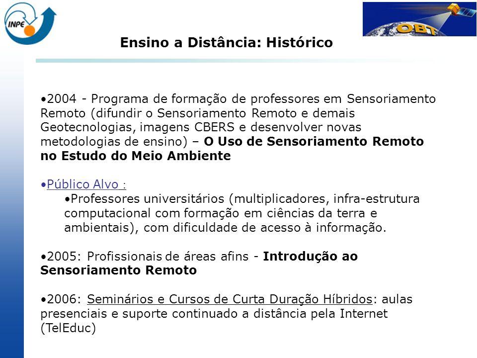 Ensino a Distância: Histórico