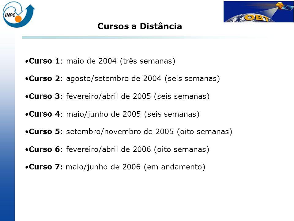 Cursos a Distância Curso 1: maio de 2004 (três semanas)