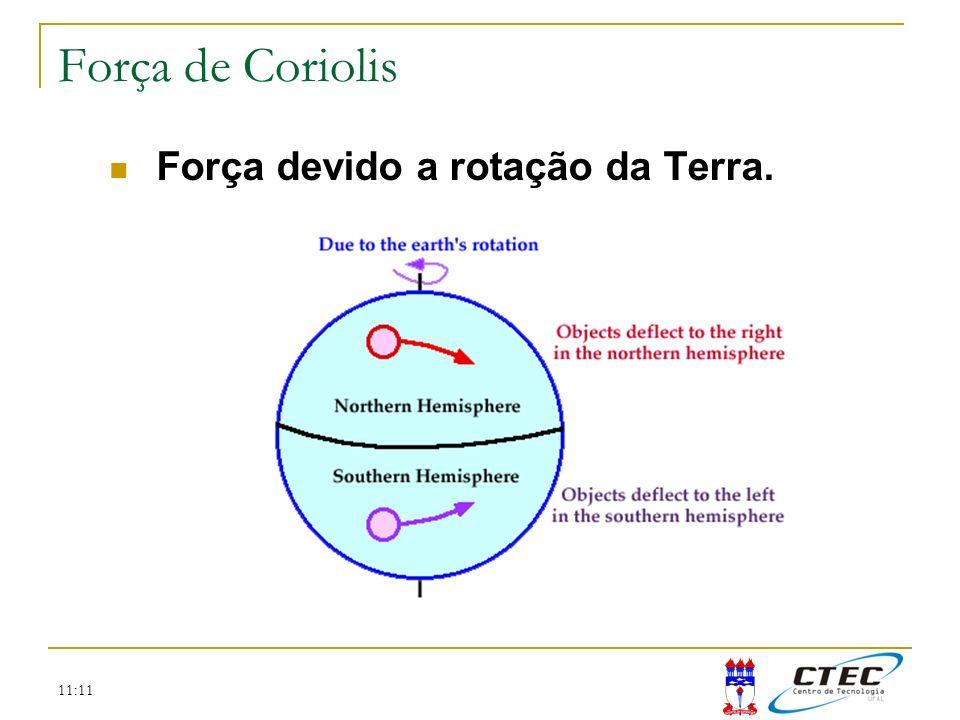 Força de Coriolis Força devido a rotação da Terra. 11:11