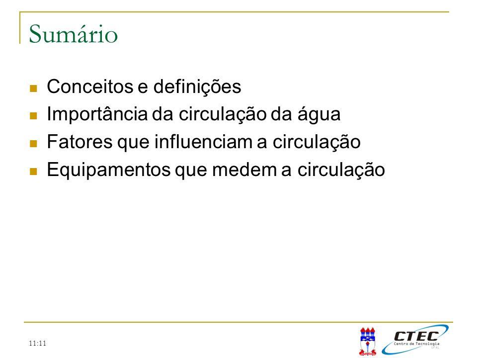 Sumário Conceitos e definições Importância da circulação da água