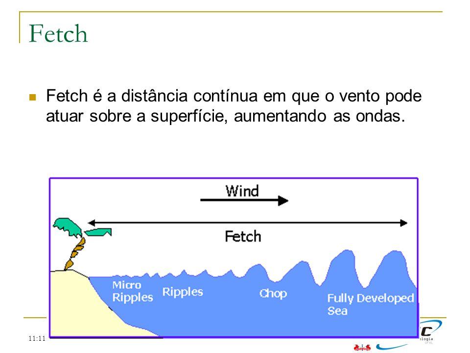 Fetch Fetch é a distância contínua em que o vento pode atuar sobre a superfície, aumentando as ondas.