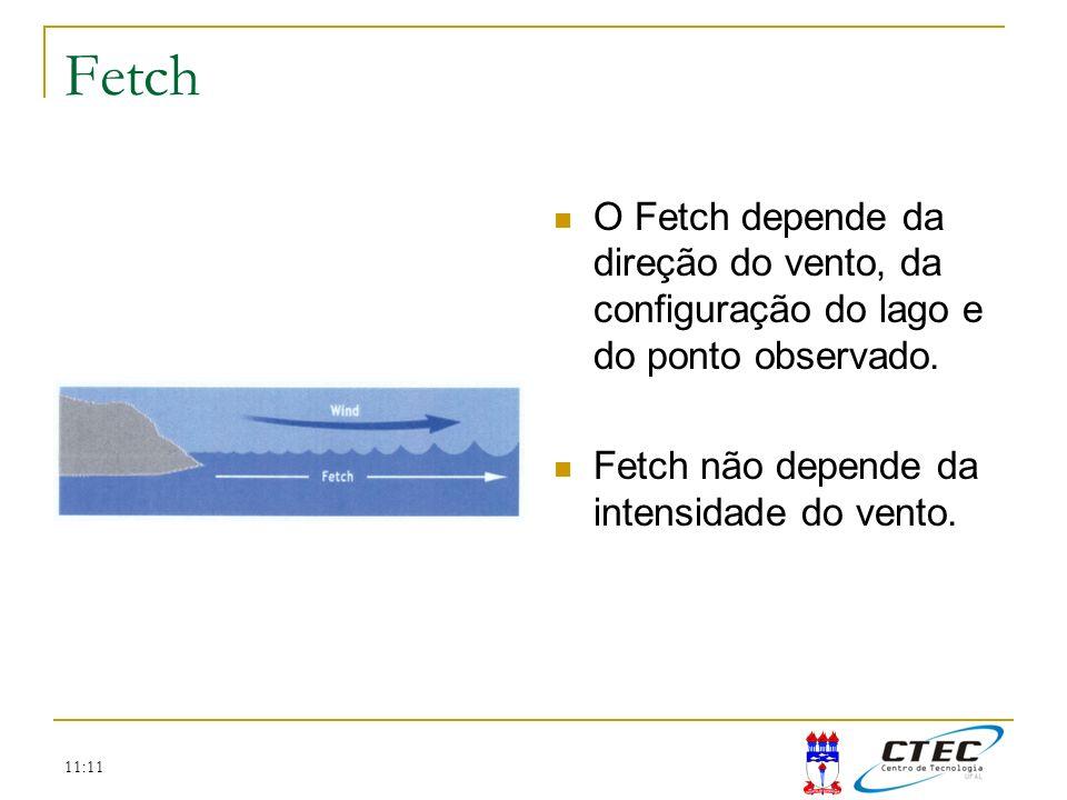 Fetch O Fetch depende da direção do vento, da configuração do lago e do ponto observado. Fetch não depende da intensidade do vento.
