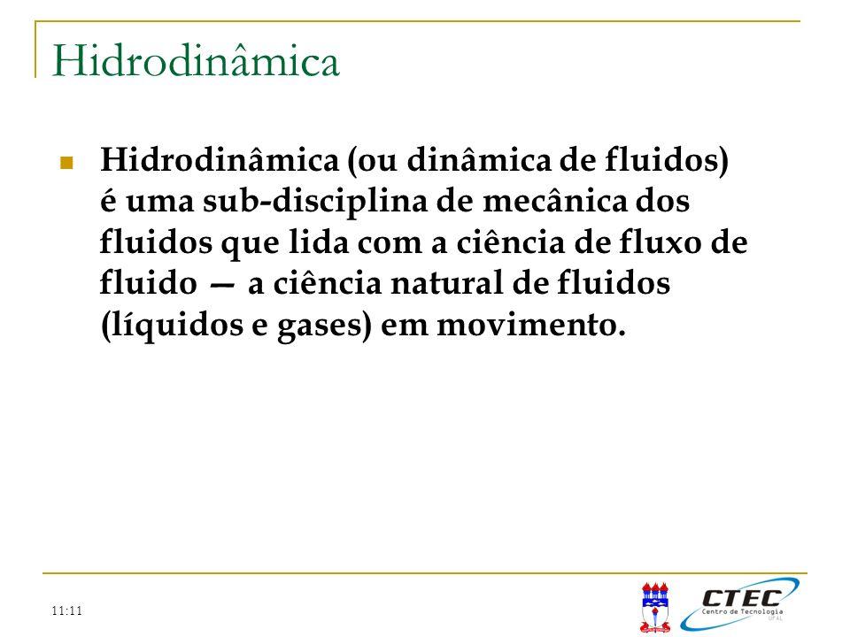 Hidrodinâmica