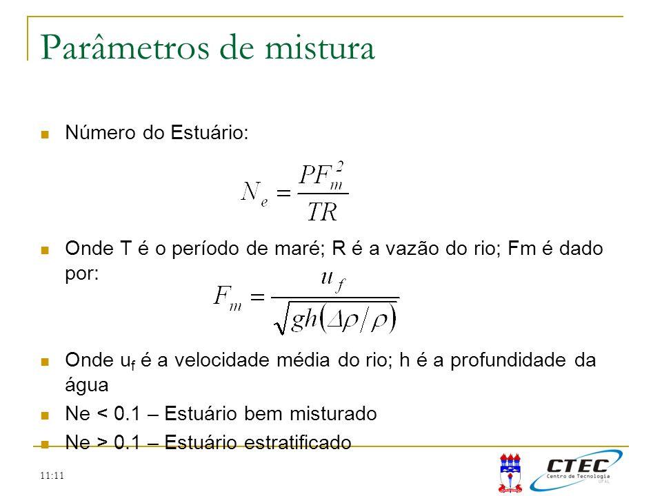 Parâmetros de mistura Número do Estuário: