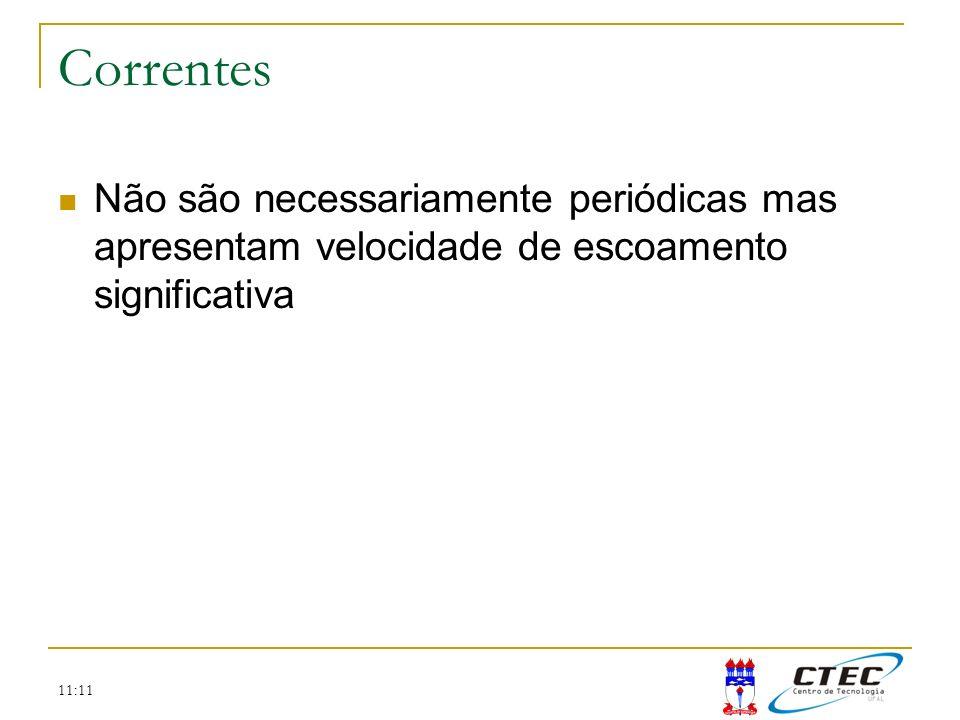 Correntes Não são necessariamente periódicas mas apresentam velocidade de escoamento significativa.