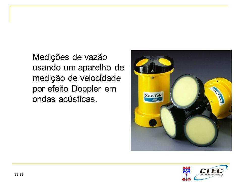 ADCP Medições de vazão usando um aparelho de medição de velocidade por efeito Doppler em ondas acústicas.