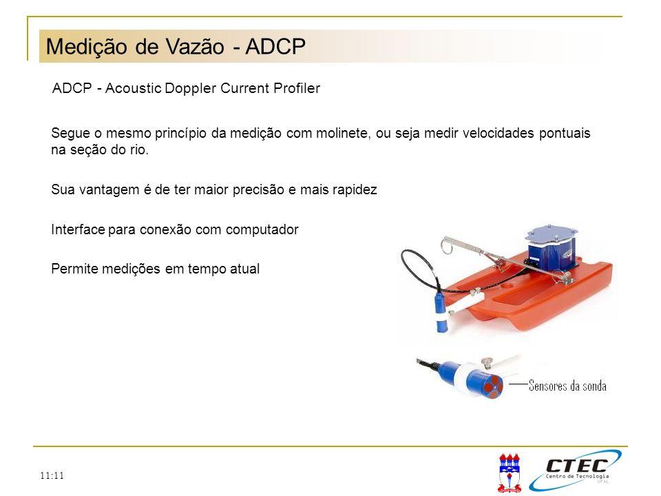 Medição de Vazão - ADCP ADCP - Acoustic Doppler Current Profiler