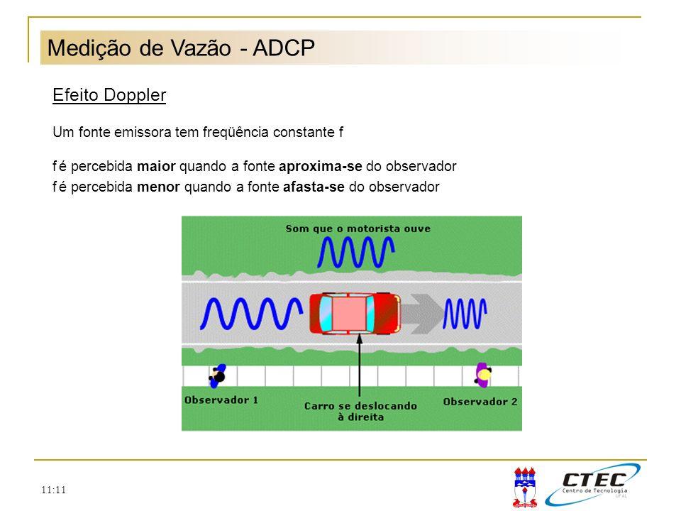 Medição de Vazão - ADCP Efeito Doppler