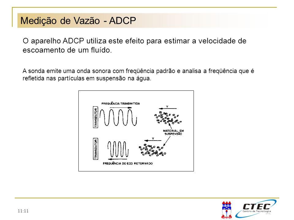 Medição de Vazão - ADCP O aparelho ADCP utiliza este efeito para estimar a velocidade de escoamento de um fluído.