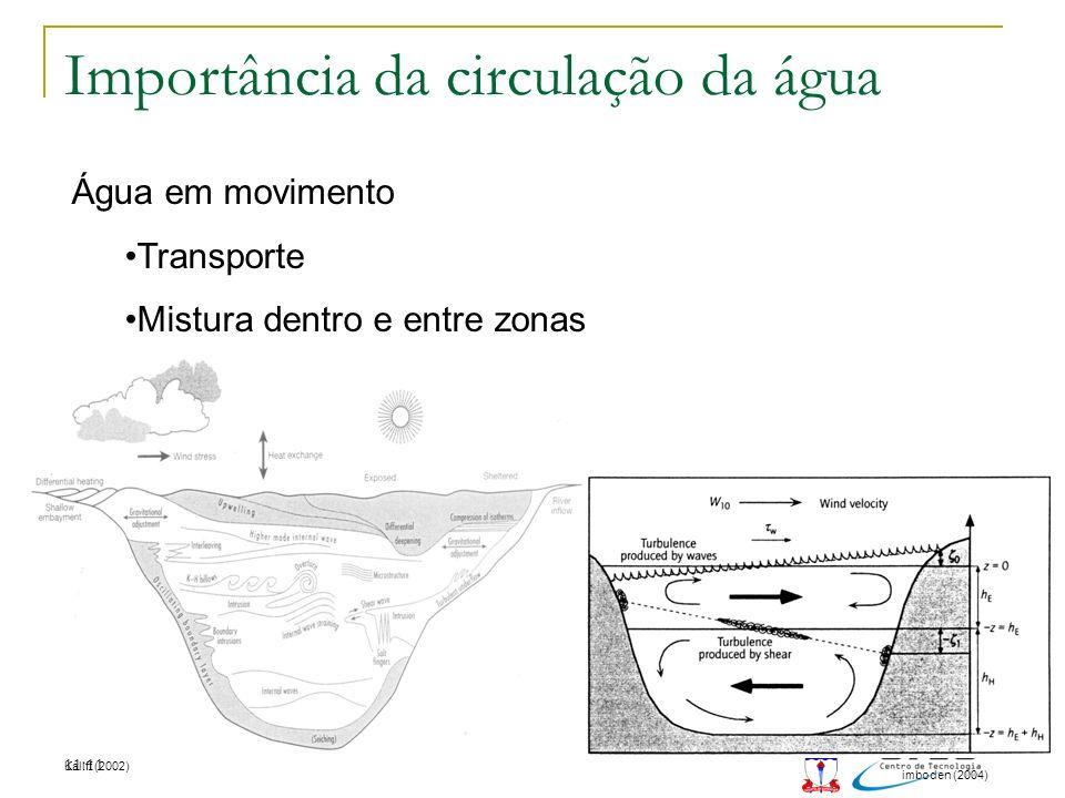 Importância da circulação da água