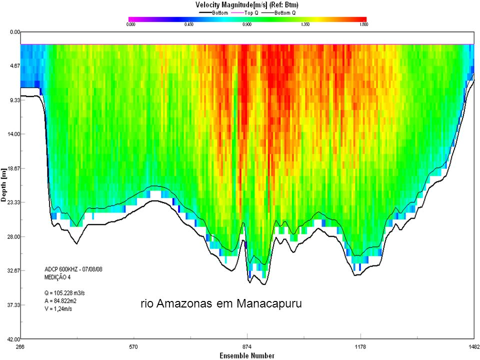 rio Amazonas em Manacapuru