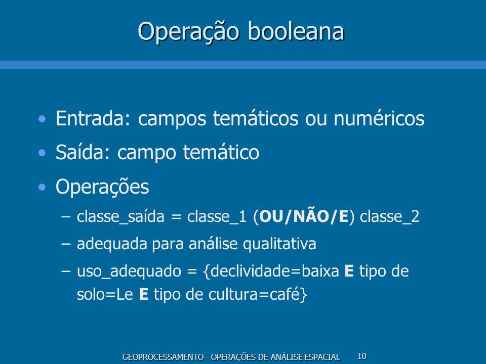 Operação booleana Entrada: campos temáticos ou numéricos