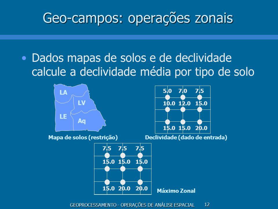 Geo-campos: operações zonais