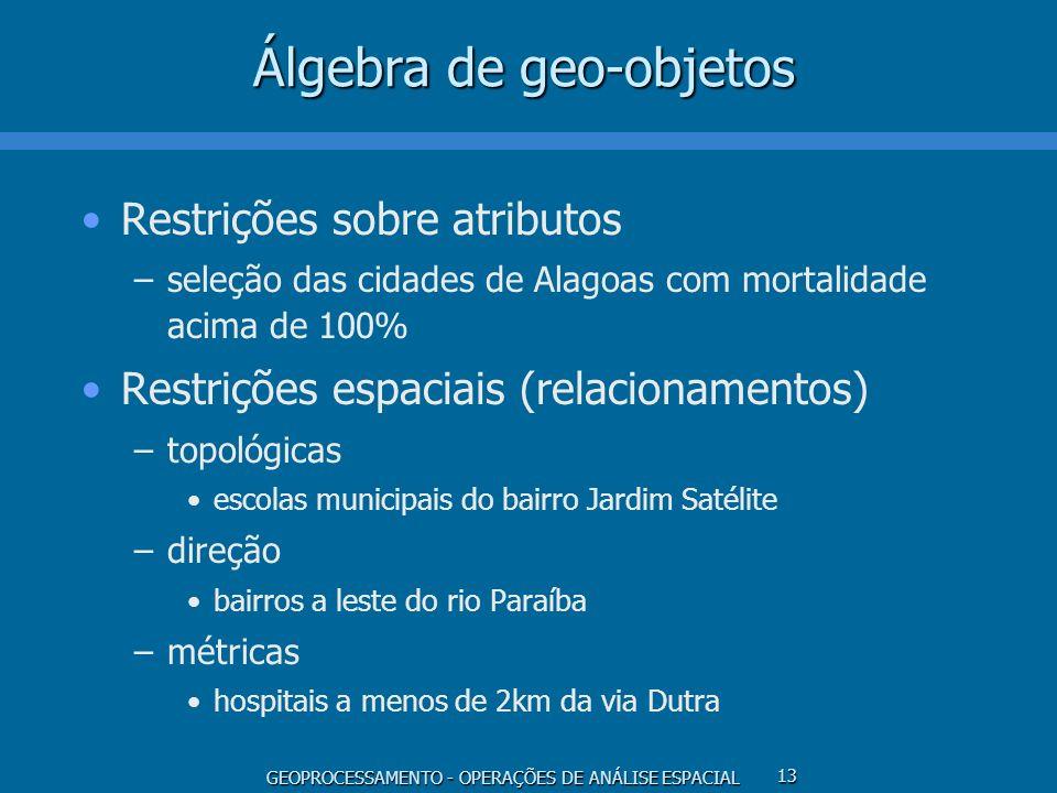 Álgebra de geo-objetos
