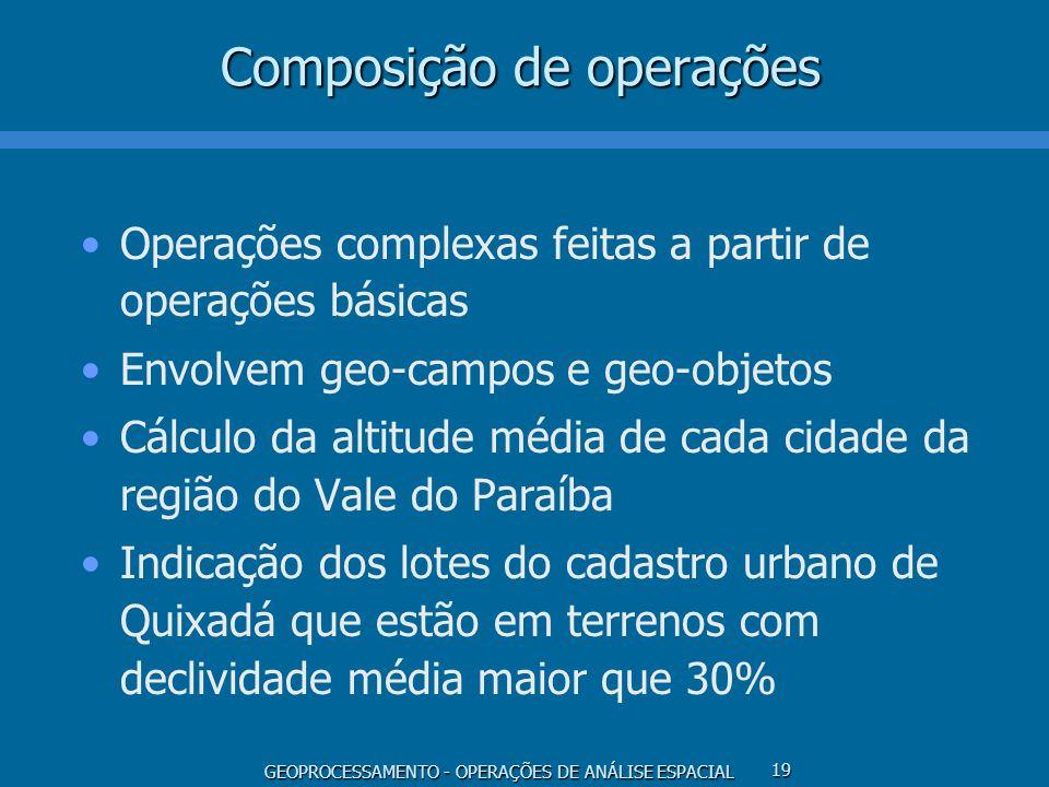 Composição de operações