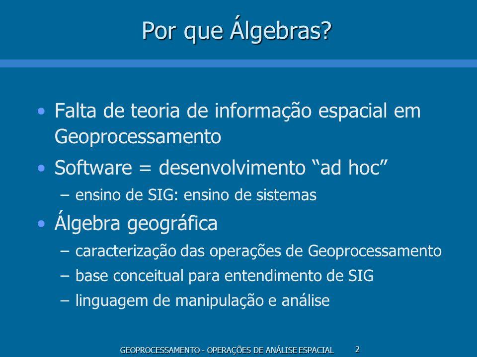 Por que Álgebras Falta de teoria de informação espacial em Geoprocessamento. Software = desenvolvimento ad hoc