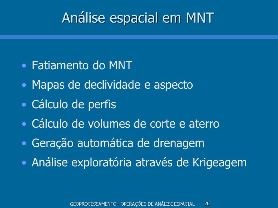 Análise espacial em MNT
