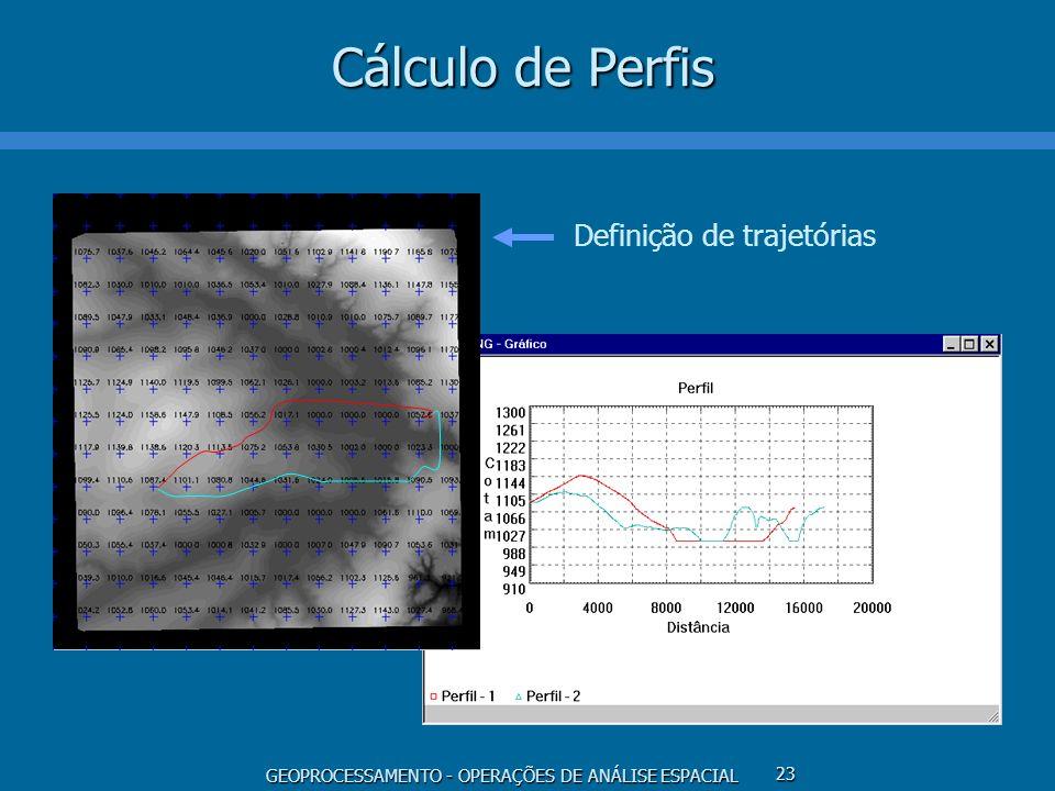 Cálculo de Perfis Definição de trajetórias