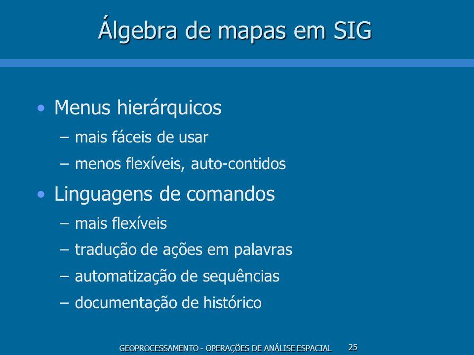 Álgebra de mapas em SIG Menus hierárquicos Linguagens de comandos