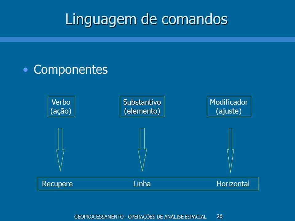 Linguagem de comandos Componentes Recupere Linha Horizontal