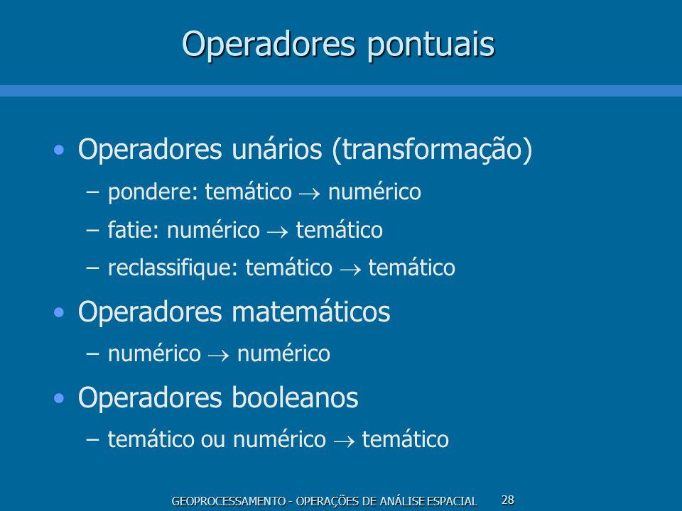 Operadores pontuais Operadores unários (transformação)