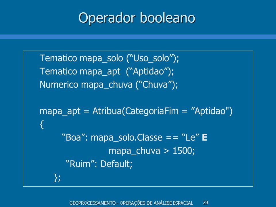 Operador booleano Tematico mapa_solo ( Uso_solo );