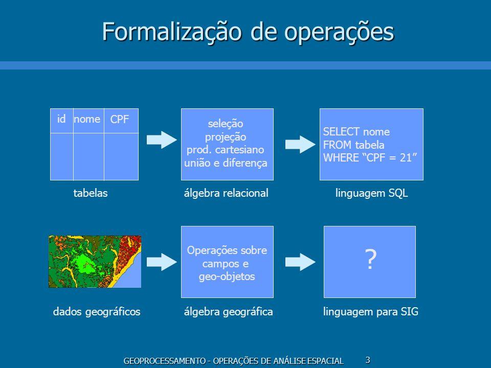 Formalização de operações