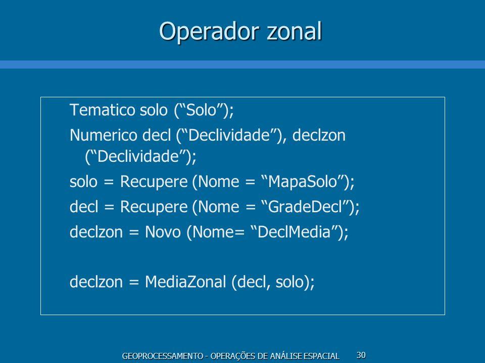Operador zonal Tematico solo ( Solo );