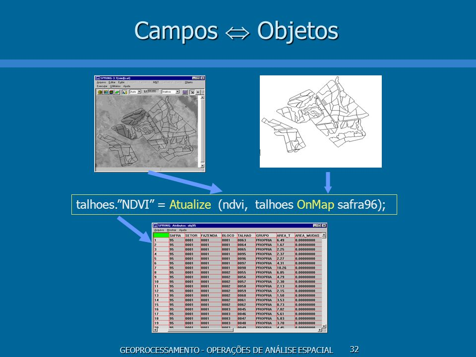 Campos  Objetos talhoes. NDVI = Atualize (ndvi, talhoes OnMap safra96);