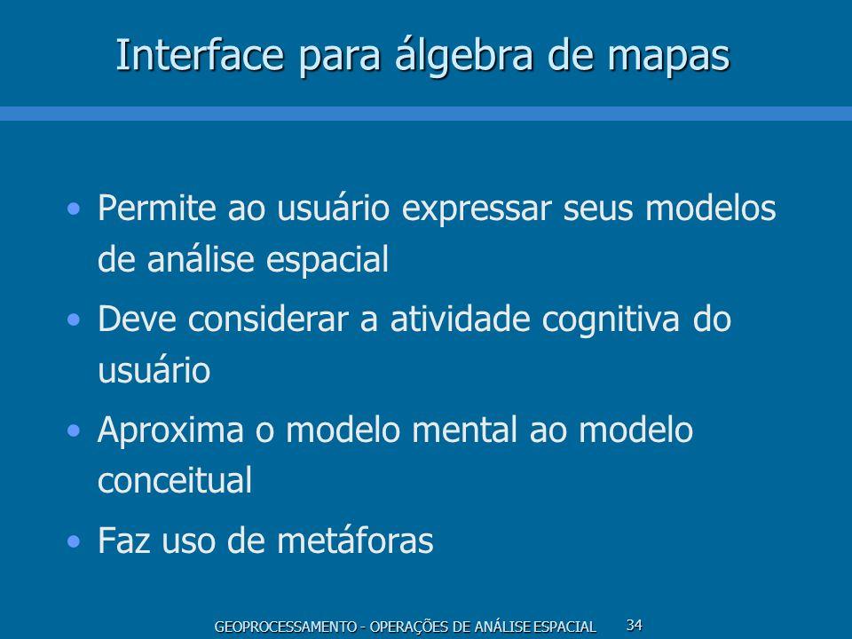 Interface para álgebra de mapas