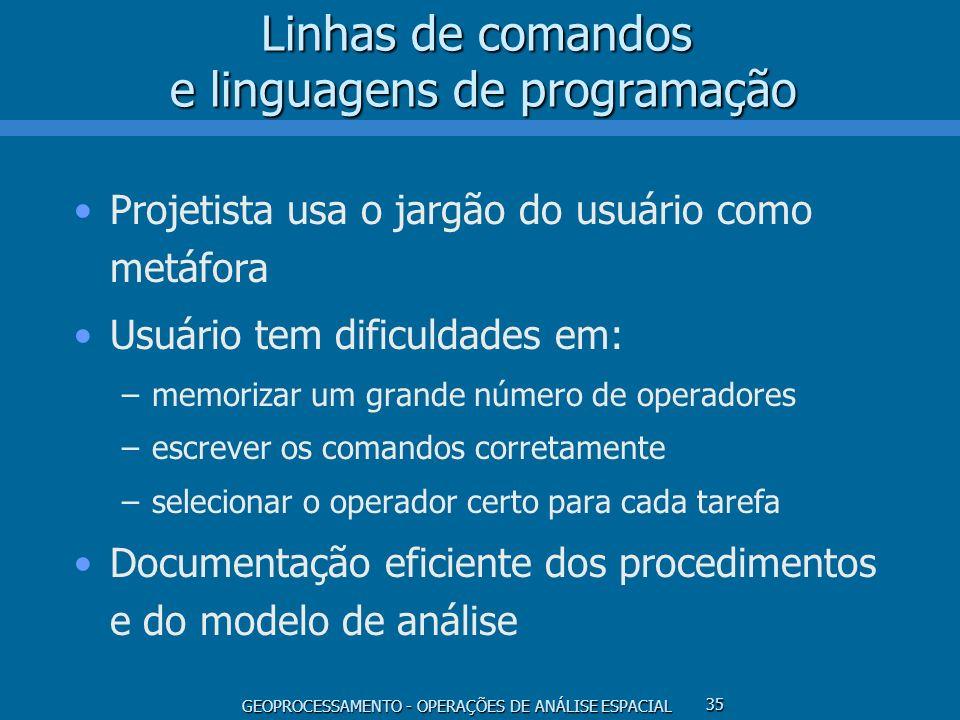 Linhas de comandos e linguagens de programação