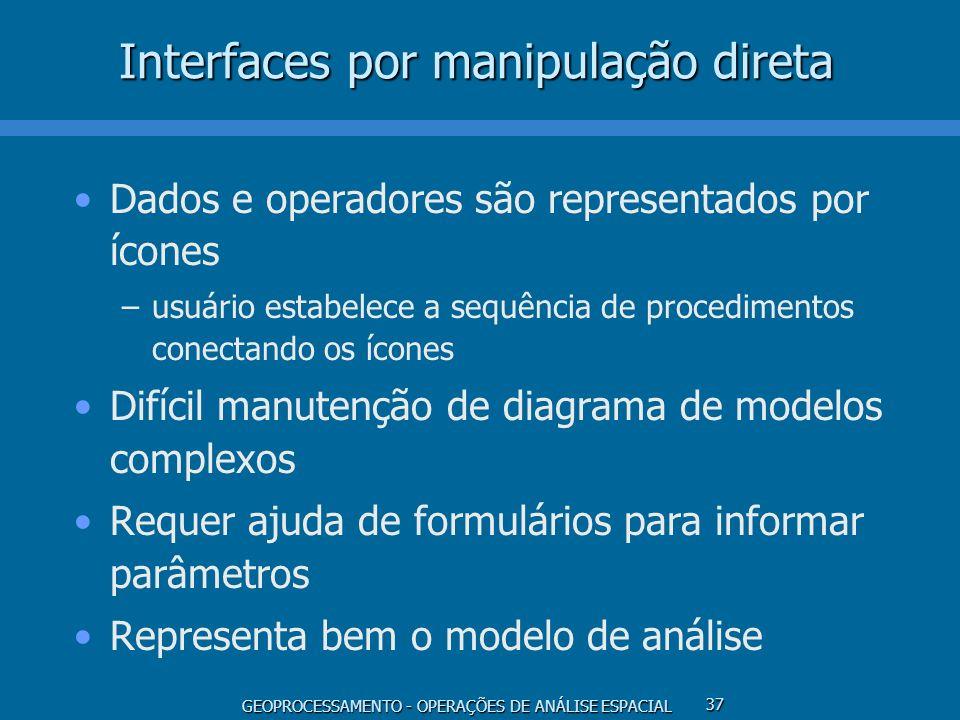 Interfaces por manipulação direta