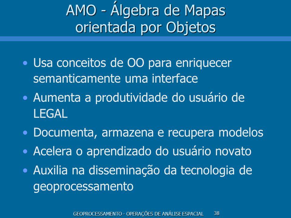 AMO - Álgebra de Mapas orientada por Objetos