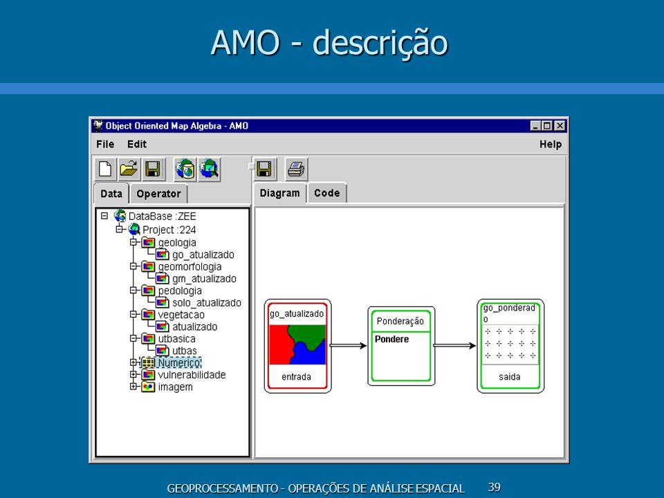 AMO - descrição
