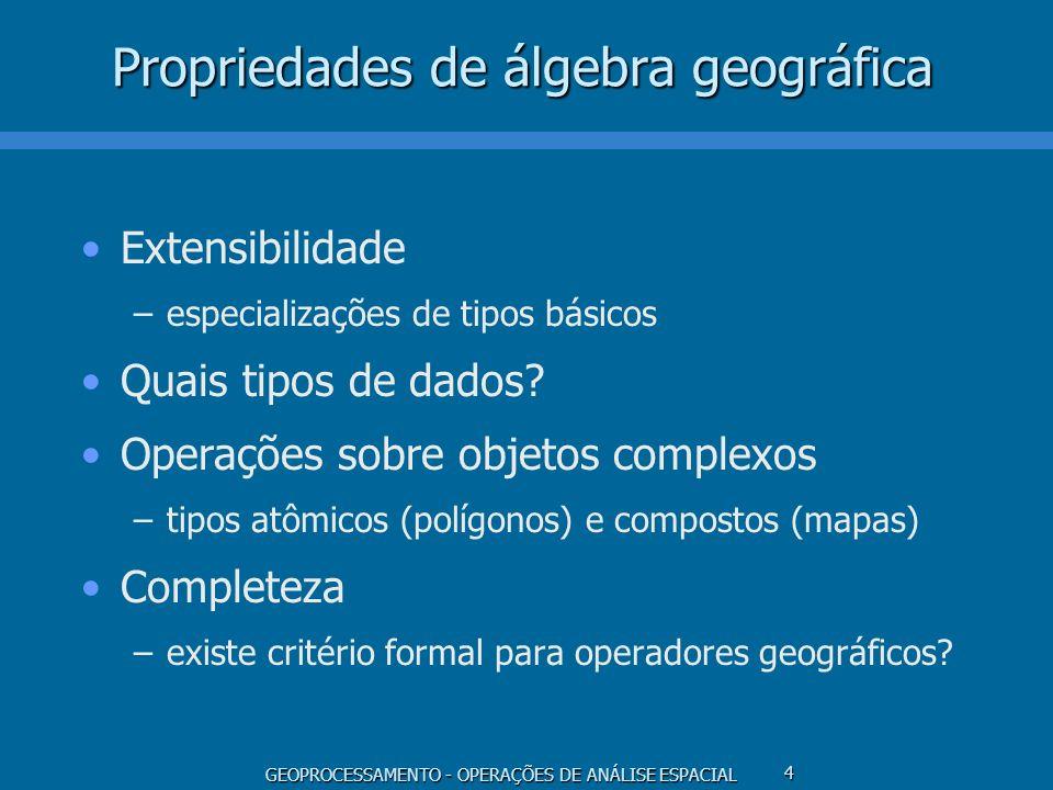 Propriedades de álgebra geográfica