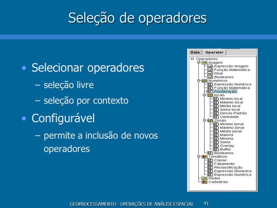 Seleção de operadores Selecionar operadores Configurável seleção livre