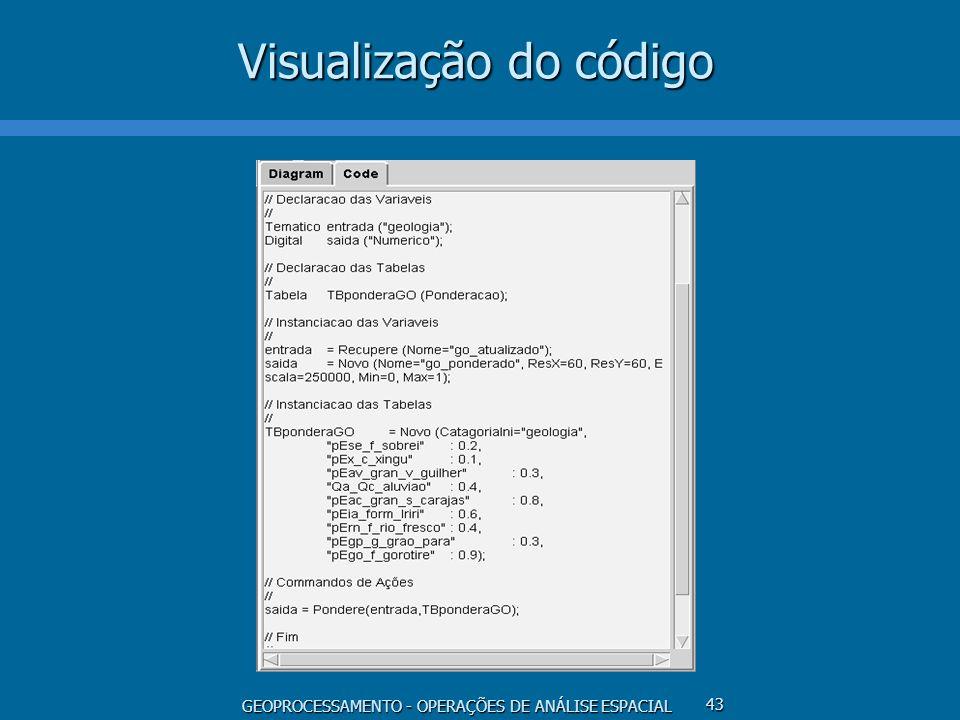 Visualização do código
