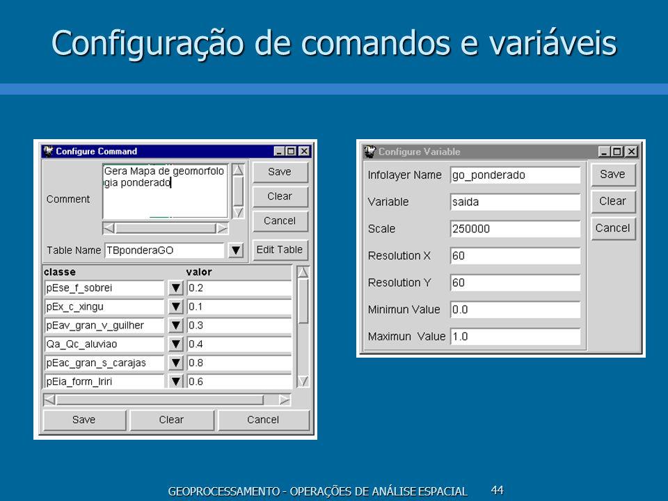Configuração de comandos e variáveis