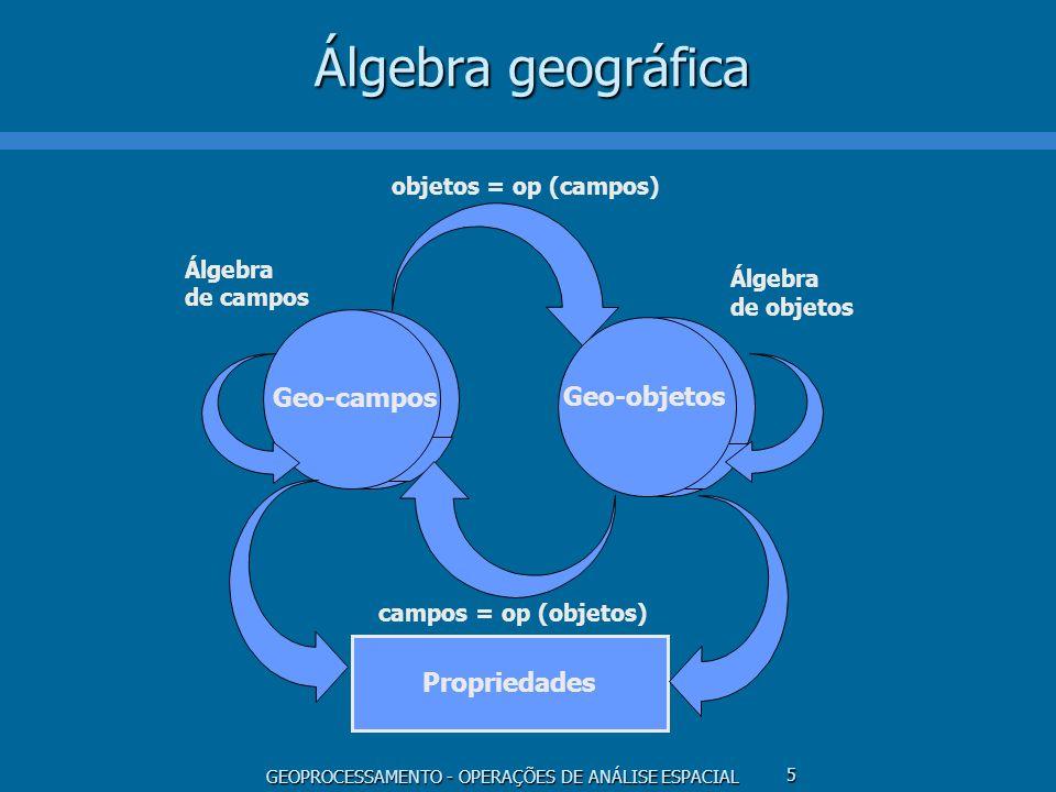 Álgebra geográfica Geo-campos Geo-objetos Propriedades