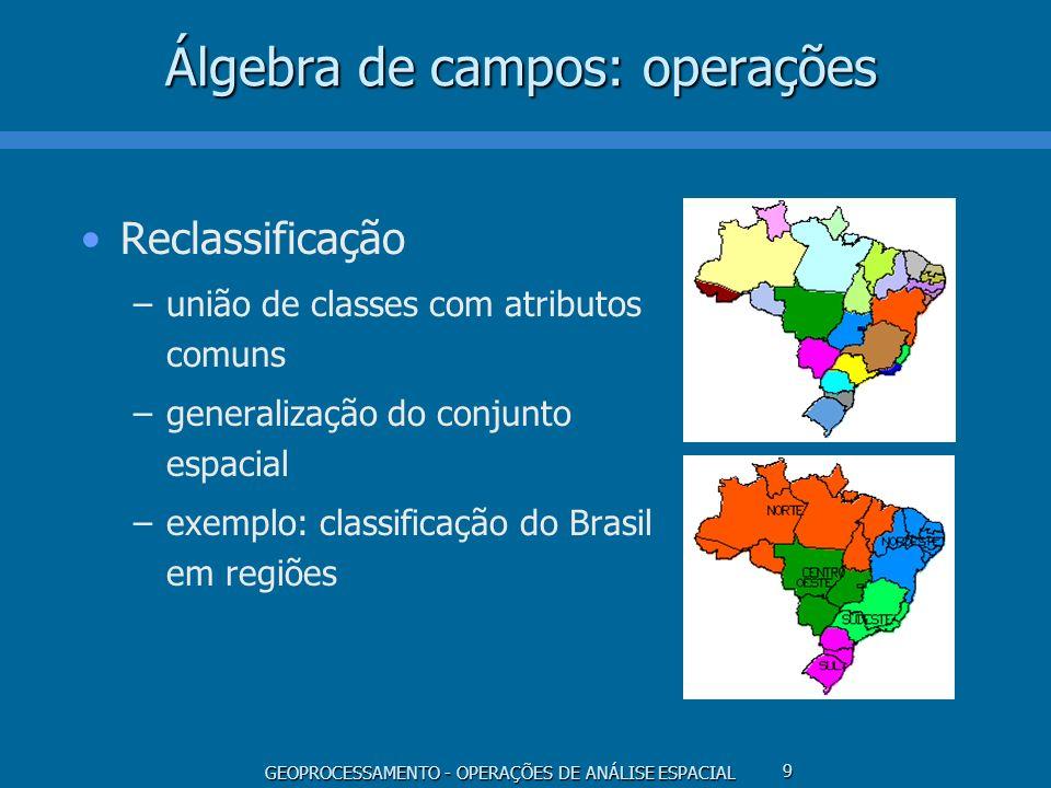 Álgebra de campos: operações