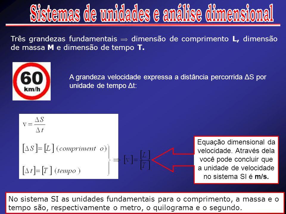 Sistemas de unidades e análise dimensional