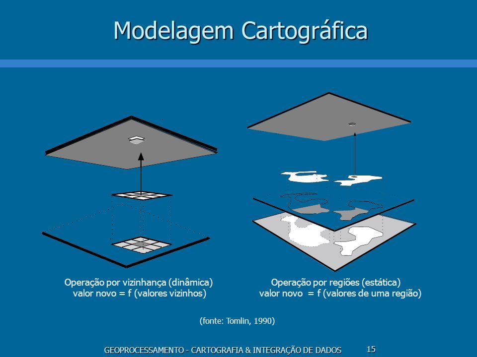 Modelagem Cartográfica