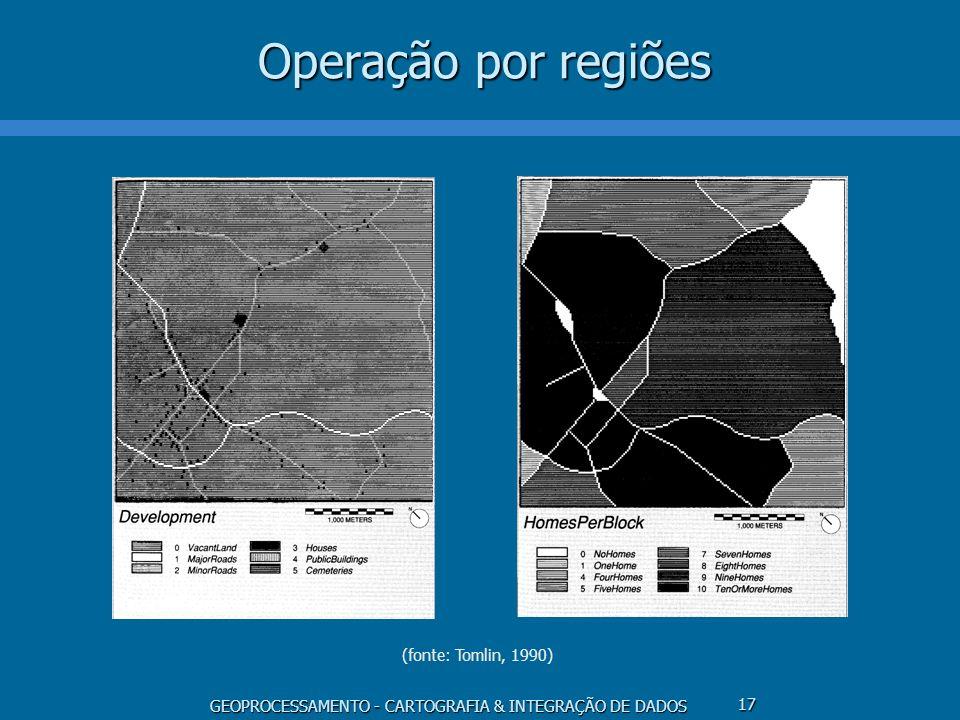 Operação por regiões (fonte: Tomlin, 1990)