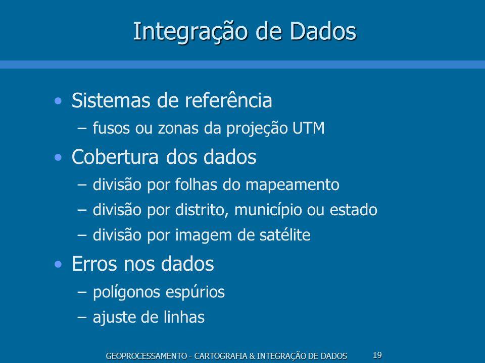 Integração de Dados Sistemas de referência Cobertura dos dados