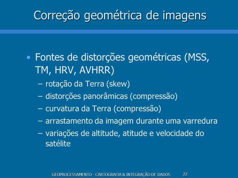 Correção geométrica de imagens