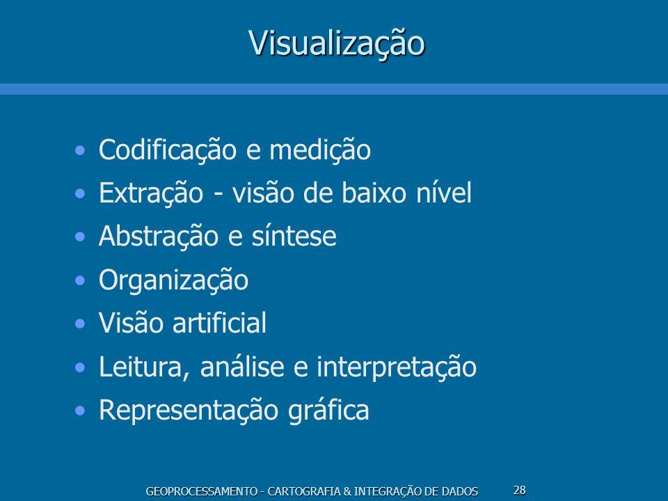 Visualização Codificação e medição Extração - visão de baixo nível