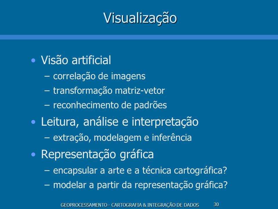 Visualização Visão artificial Leitura, análise e interpretação