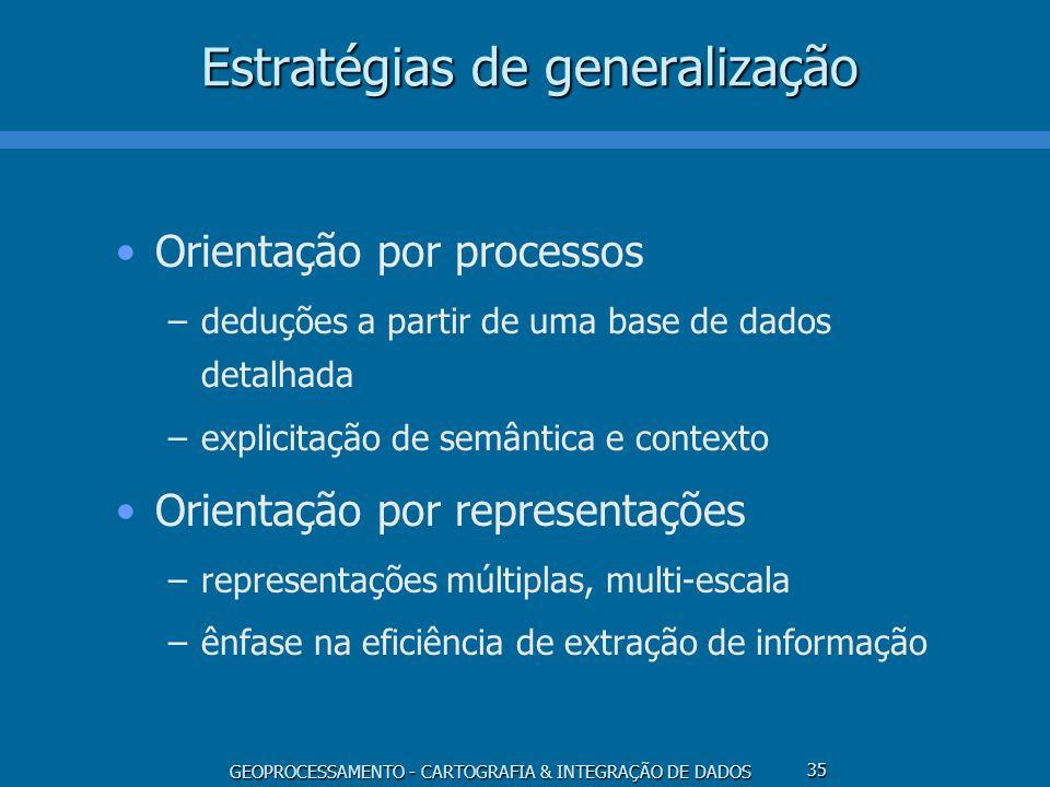 Estratégias de generalização