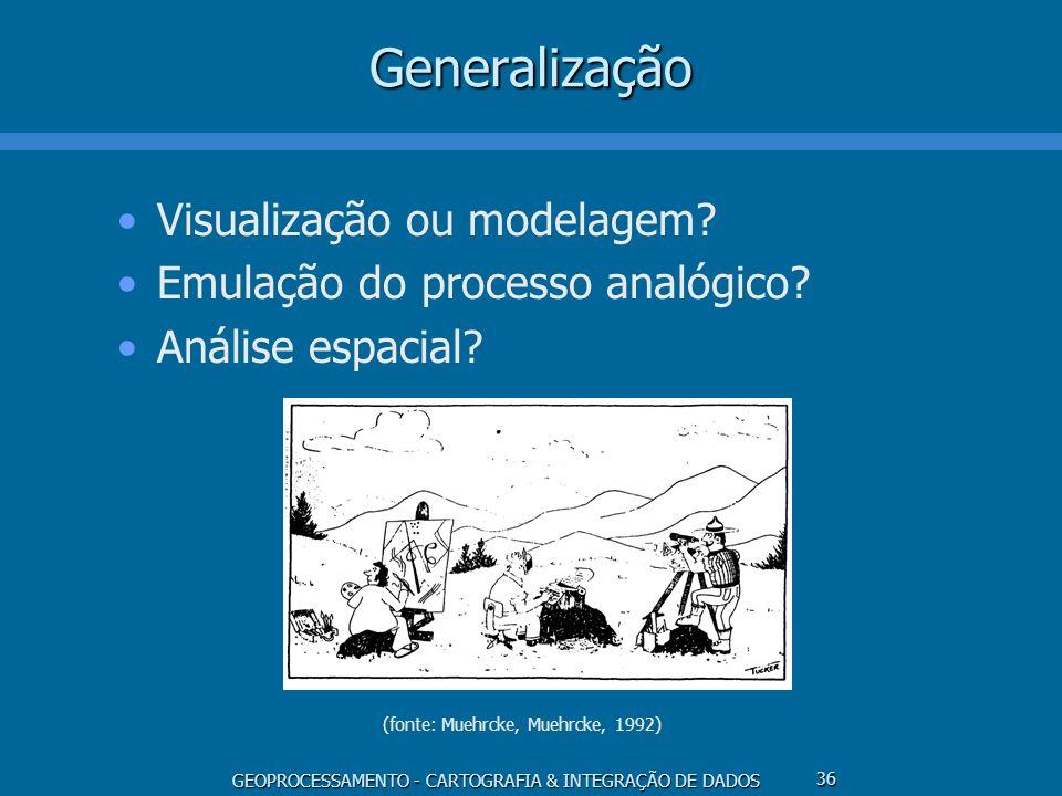 Generalização Visualização ou modelagem