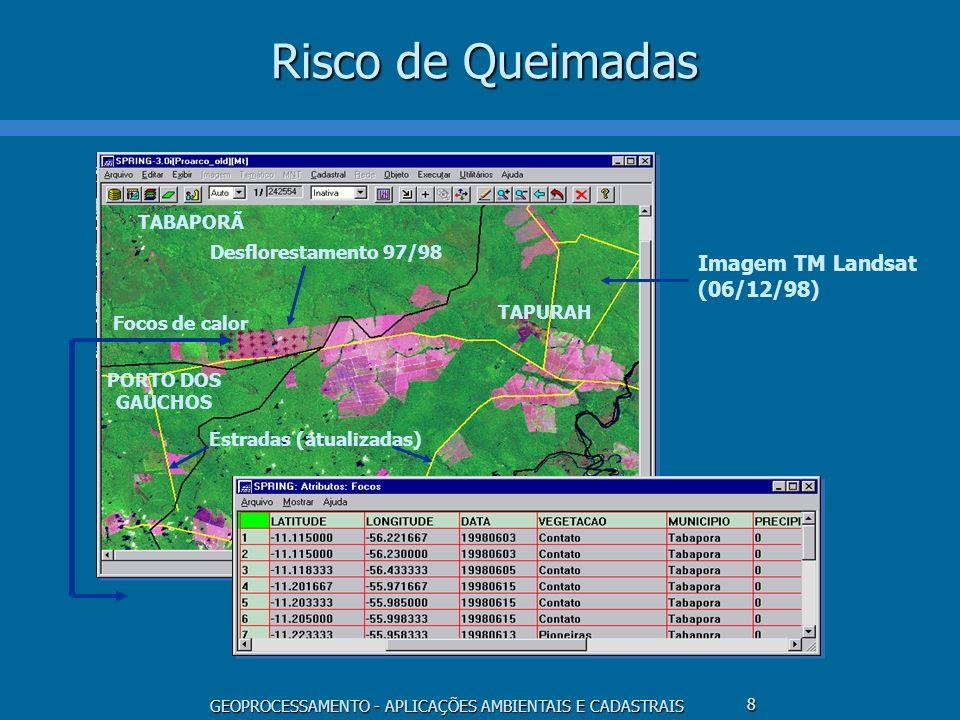 Risco de Queimadas Imagem TM Landsat (06/12/98) TABAPORÃ